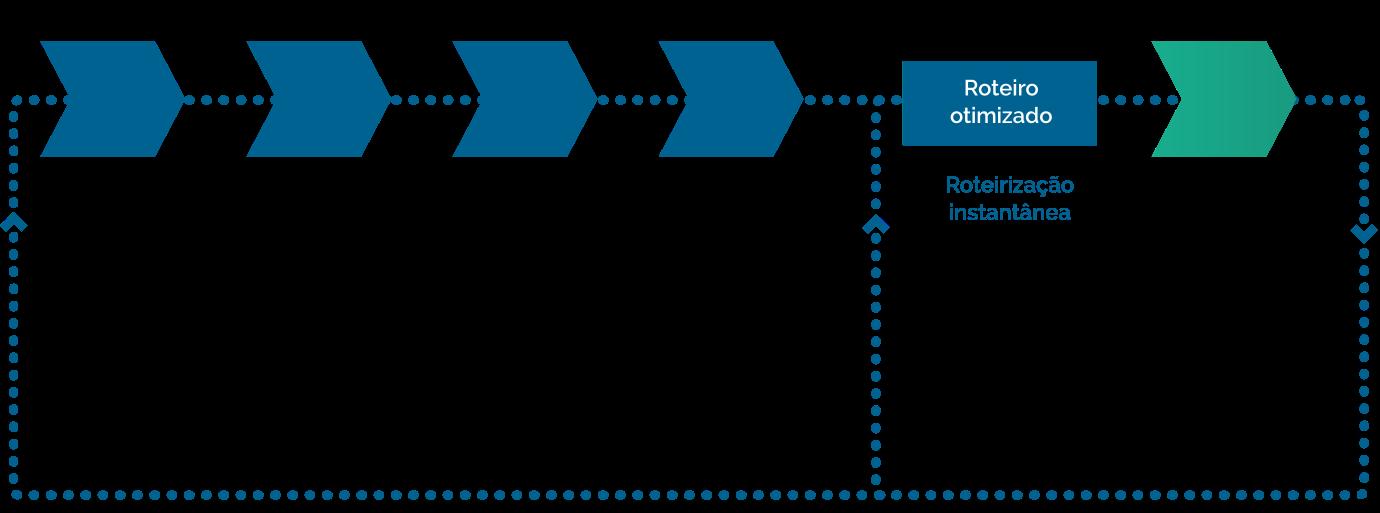diagramm-pt.png