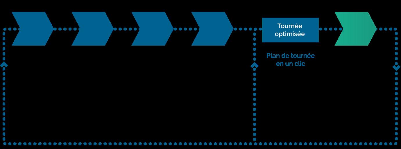 diagramm-fr.png
